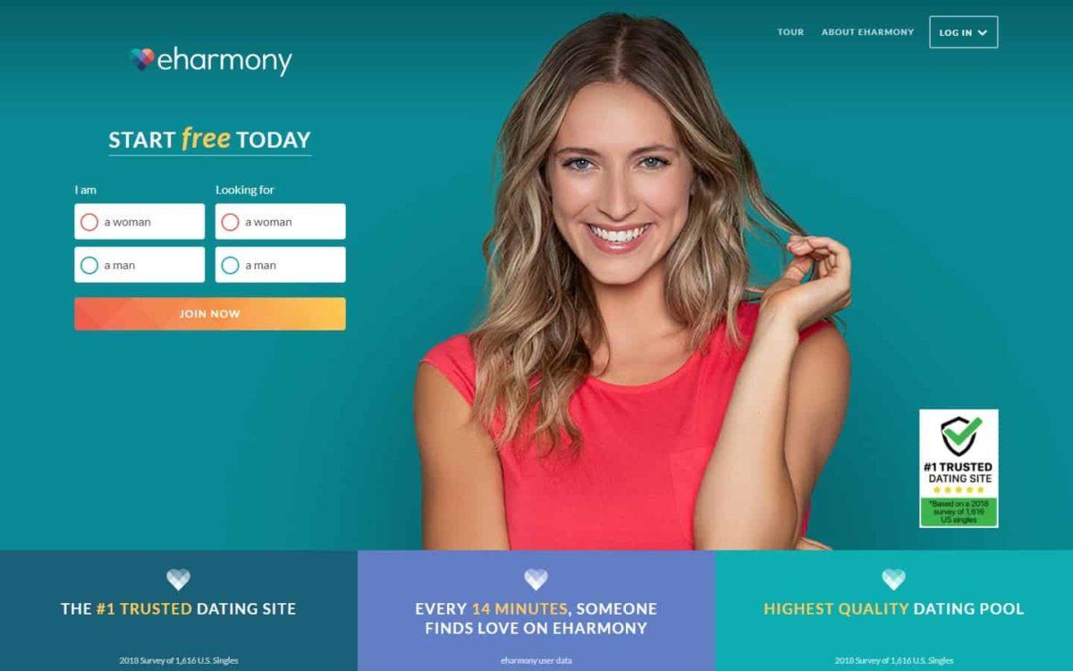 Test winner: eharmony - Matchmaker