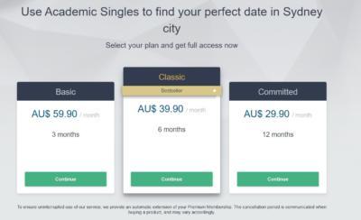 Academic Singles - Costs
