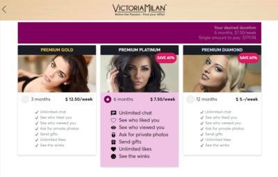 Victoria Milan - Costs